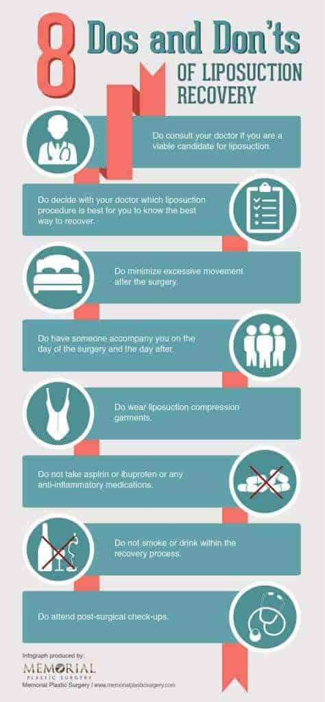 Qué hacer durante la recuperación de una liposucción #infografía