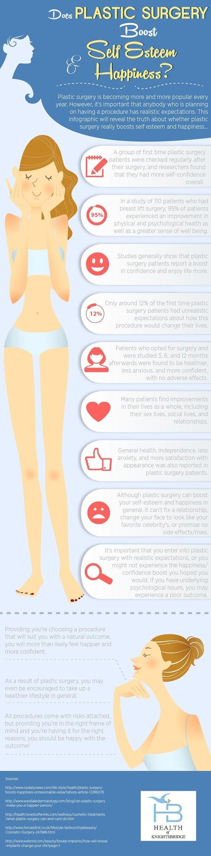 Beneficios psicológicos de la cirugía plástica #infografía