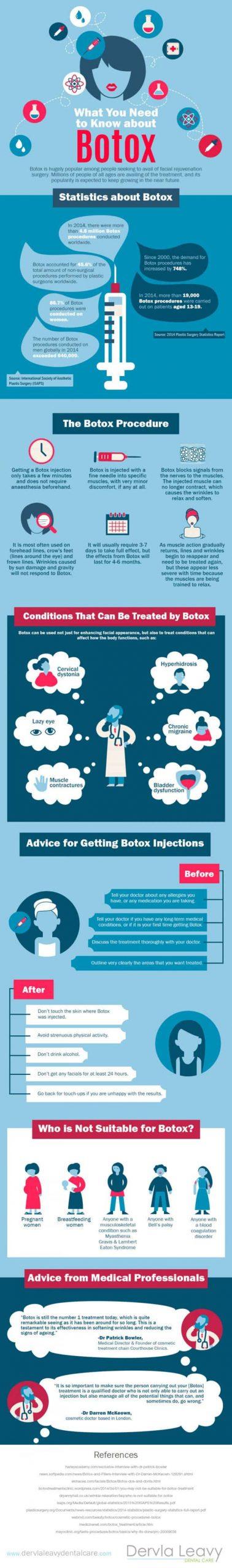 lo que debes saber los tratamientos con bótox infografia