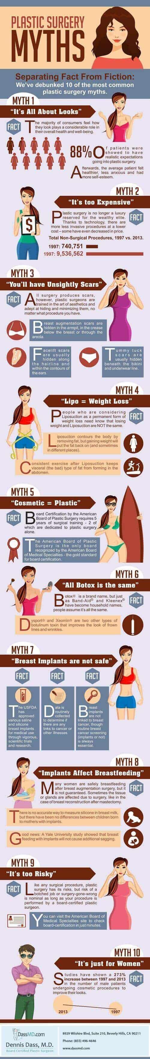 10-mitos-sobre-la-cirugia-plastica-al-descubierto-infografia