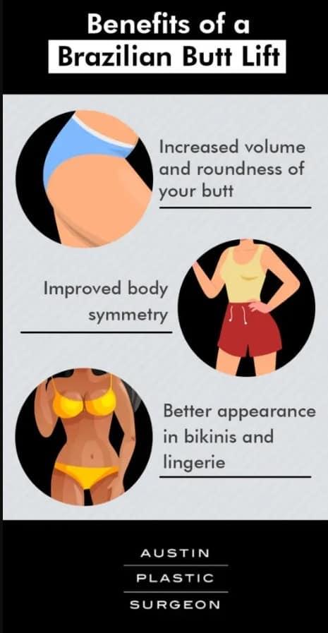 Como conseguir el culo perfecto #infografia